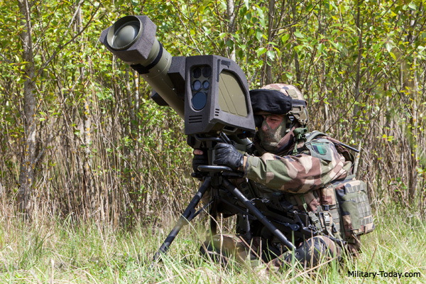 Man-Portable Anti-Tank Guided Missile